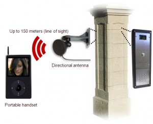 Video Intercom System Wireless - Colour (W-V1)
